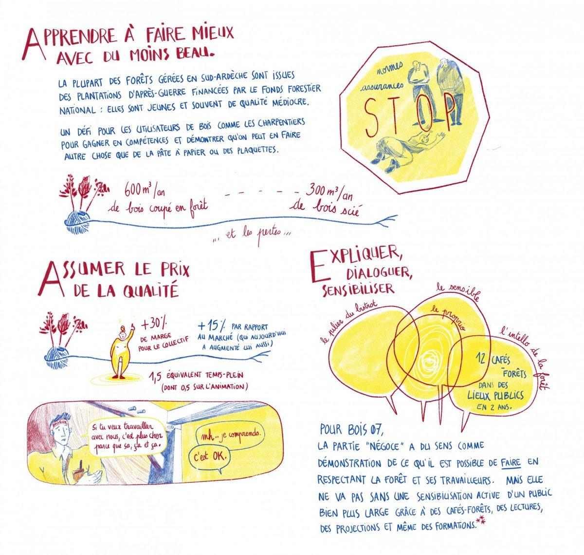Bois 07 s'adapter aux forêts, reportage dessiné, copindesbois