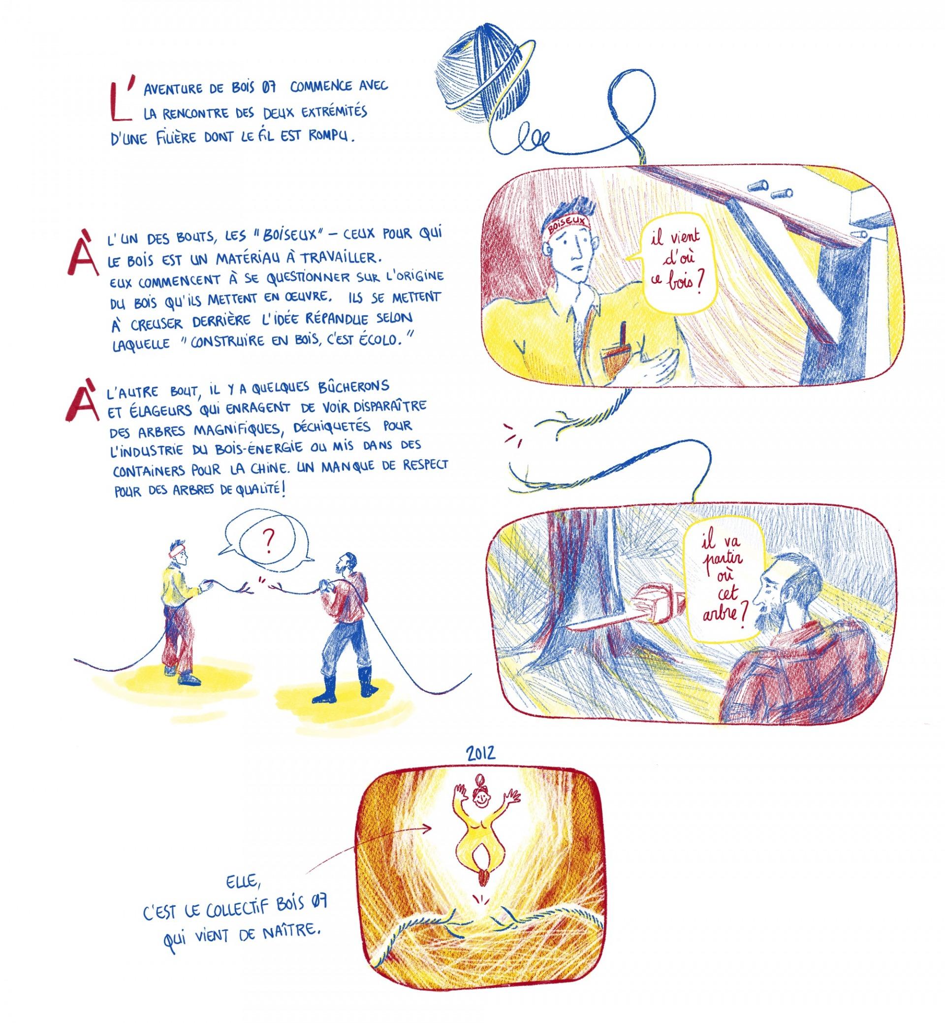 Bois 07 la naissance du collectif, reportage dessiné, copindesbois